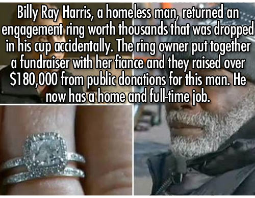 Homeless Ring